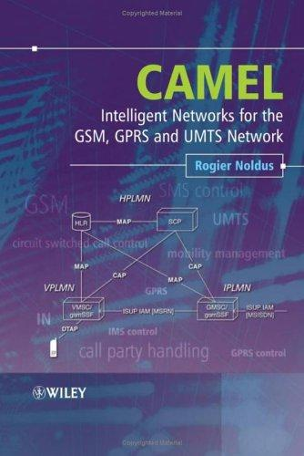 Download CAMEL